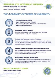 Patterns of Chronicity